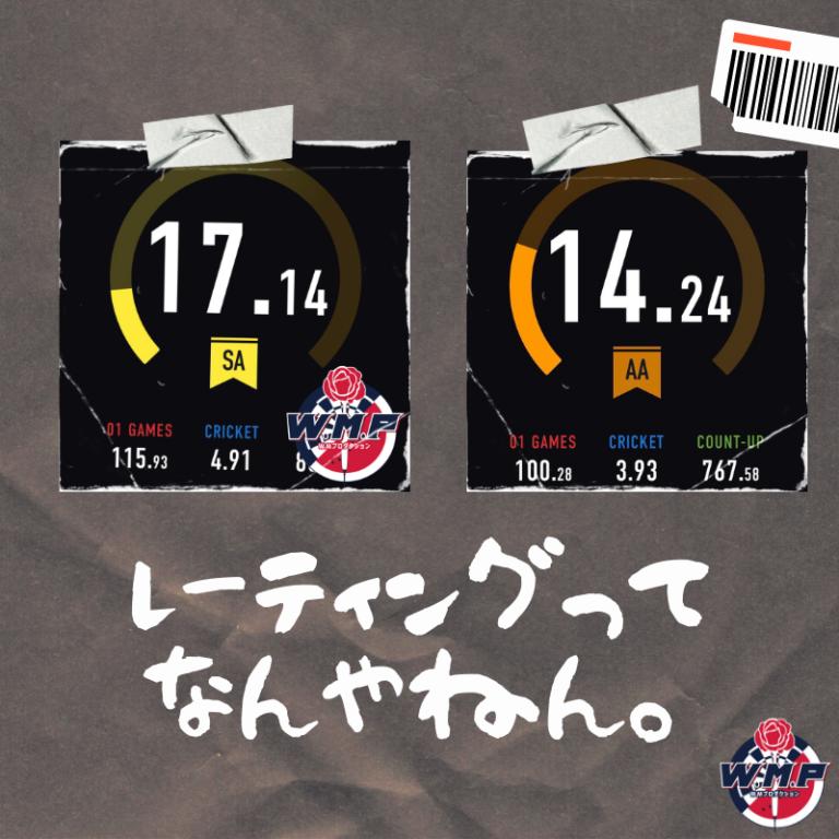 【レーティング】初心者向けダーツライブアプリの見方を知ろう!